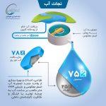 نجات آب؛ فجر چگونه با راهاندازی واحد بازیافت اسمز معکوس در برداشت آب خام از کارون صرفهجویی کرده است